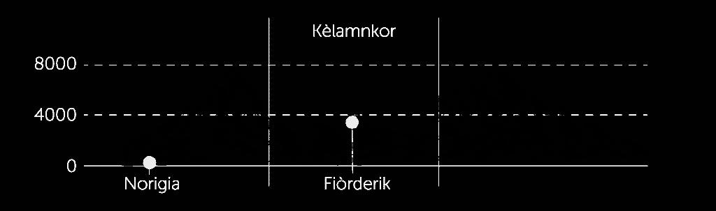 disegno della catena montuosa del Kelamnkor