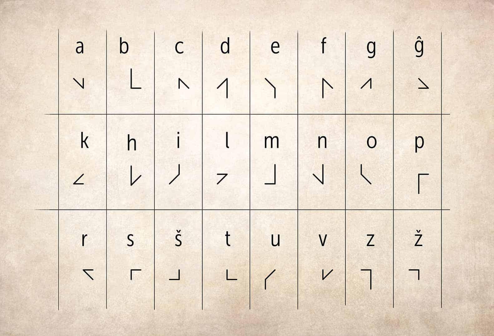 lingua parlata dei nani delle pianure su pergamena